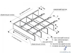 сварной решетчатый настил (черн.) 6100х1000-34х38-30х3 мм