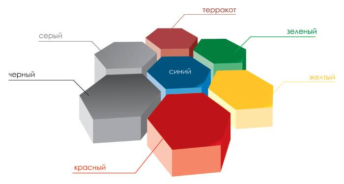 Цветовая гамма модульного покрытия эстиваль 10